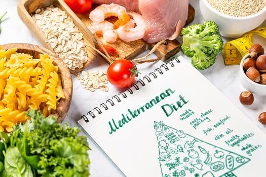 Should Older Adults Try a Mediterranean Diet in Edmonton, AB
